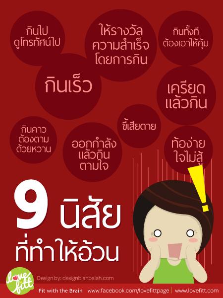 9 นิสัย ที่ทำให้อ้วน!!!