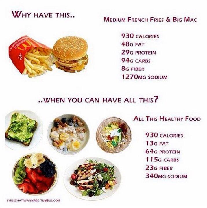 930kcal-food