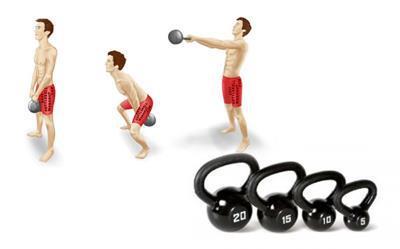 Kettlebell Exercise หรือ Kettlebell swing training เเทรนการออกกำลังเเนวใหม่เพื่อหุ่นสวย