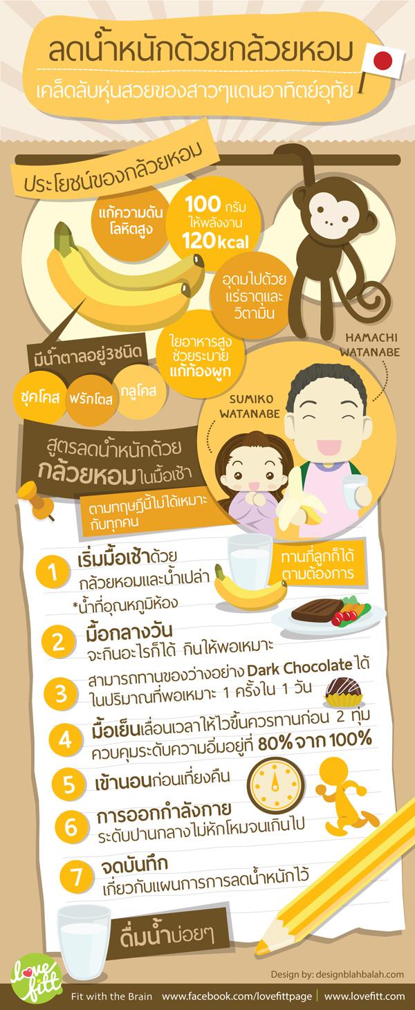 diet-banana-new