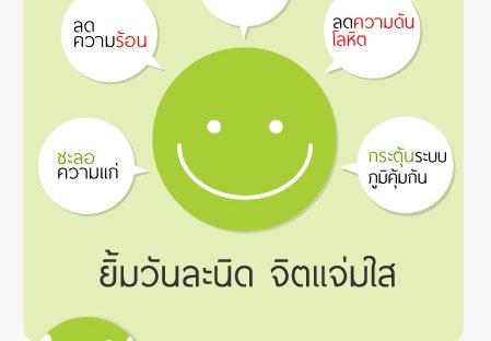 เหตุผลดีๆ ที่ควรยิ้มยิ้มวันละนิด