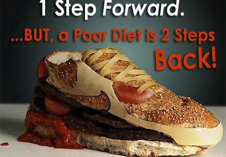 การออกกำลังกายทำให้คุณก้าวหน้าไป 1 ก้าว เเต่การคุมอาหารที่ไม่มีประสิธิภาพทำให้คุณถอยหลังไป 2 ก้าว