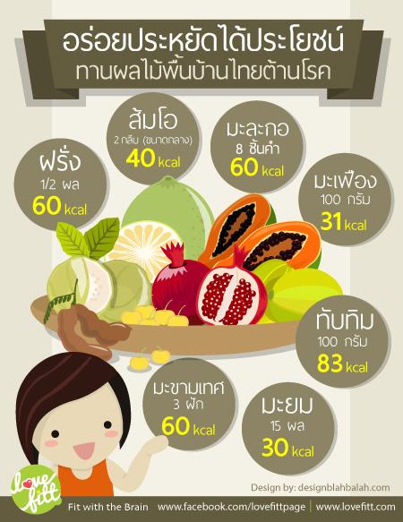 ทานผลไม้ต้านโรค
