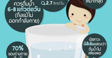 การดื่มน้ำ สิ่งสำคัญที่มองข้ามไม่ได้