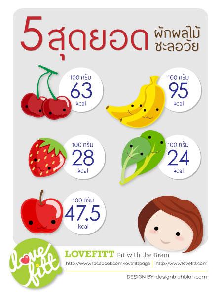 5 สุดยอด ผักเเละผลไม้ชะลอวัย