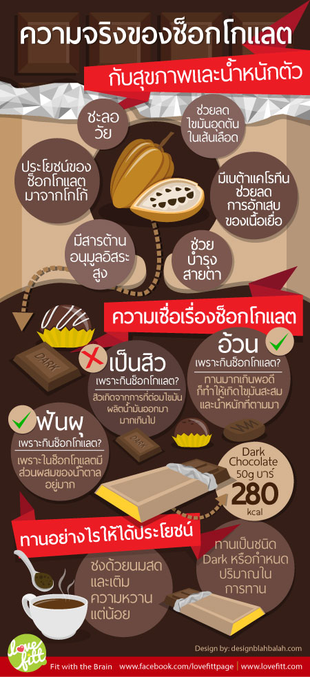 chocolate-2014