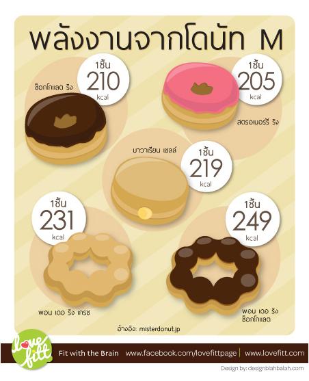 mr-donut