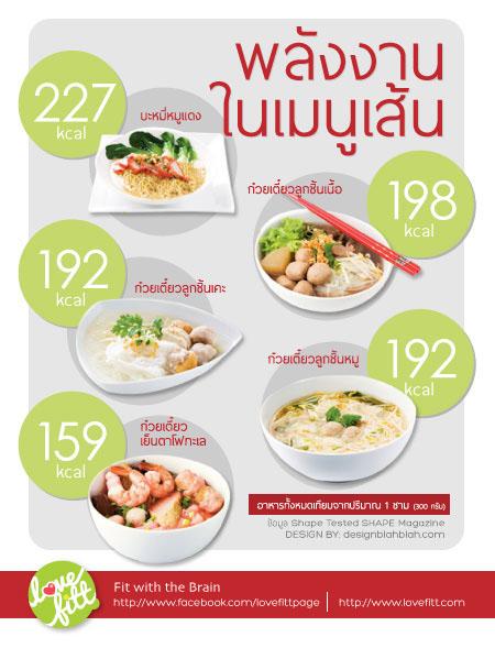 noodle-calories