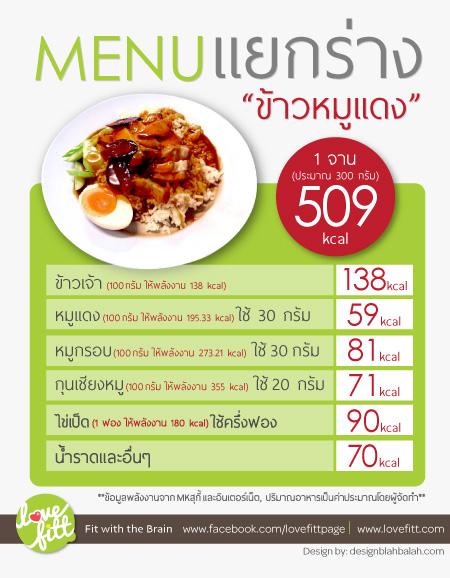 rostedpork-rice-calories