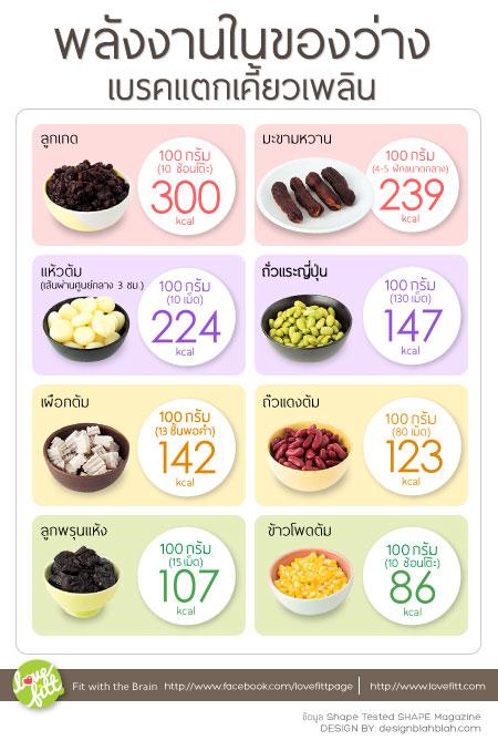 snack-calories