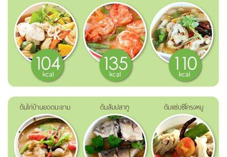 ต้ม-แกงตำหรับไทย อร่อยได้สุขภาพ ช่วยลดความอ้วน