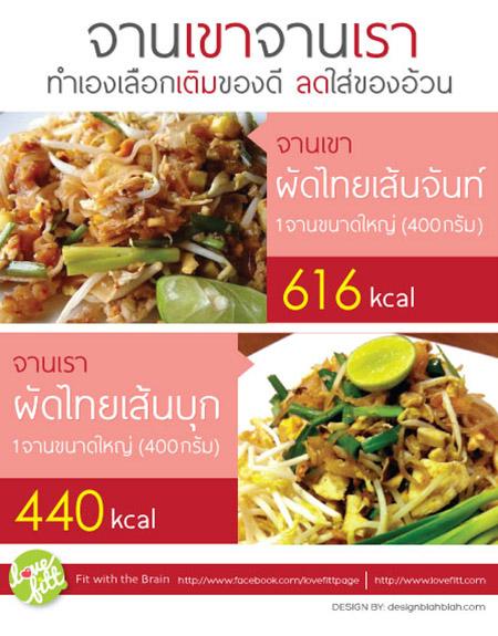 their and mine-food ผัดไทย