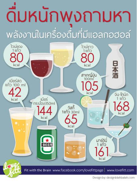 liquor-calories