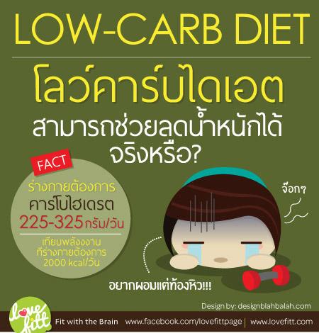 Low-Carb Diet โลว์ คาร์บไดเอต ลดน้ำหนักเเบบพร่องเเป้งได้ผลจริงหรือ