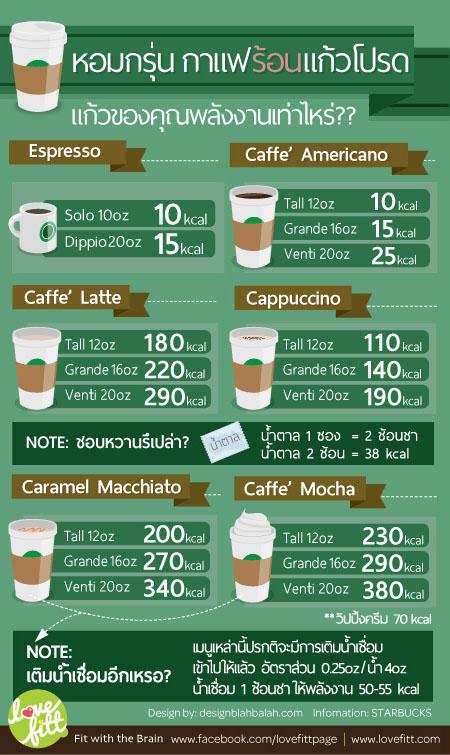 พลังงานในกาแฟร้อน