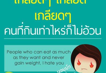 Motivation Quote: เกลียด คนที่กินเท่าไหร่ก็ไม่อ้วน
