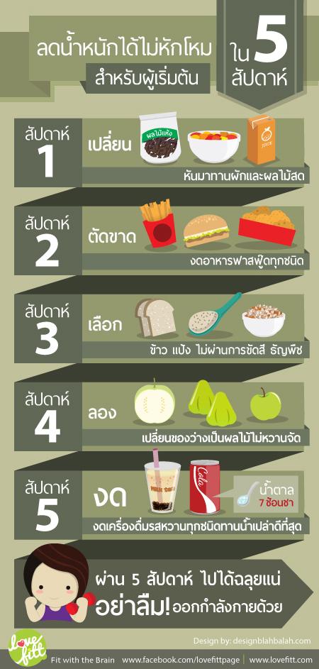 5-week-diet