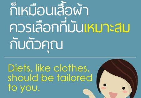 Motivation Quote : การลดน้ำหนักก็เหมือนเสื้อผ้า ควรเลือกที่เหมาะกับตัวคุณ