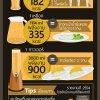 beer-calories
