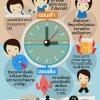 exersice-hour