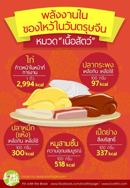 chinese-new-year-meat-calories-