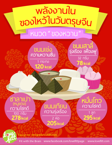 chinese-new-year-sweet-calories-