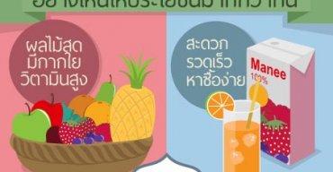ผลไม้กับน้ำผลไม้ อย่างไหนให้ประโยชน์มากกว่ากัน