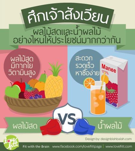fruit vs juice