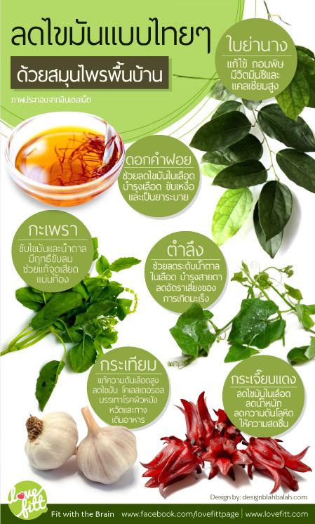 thai herb for diet