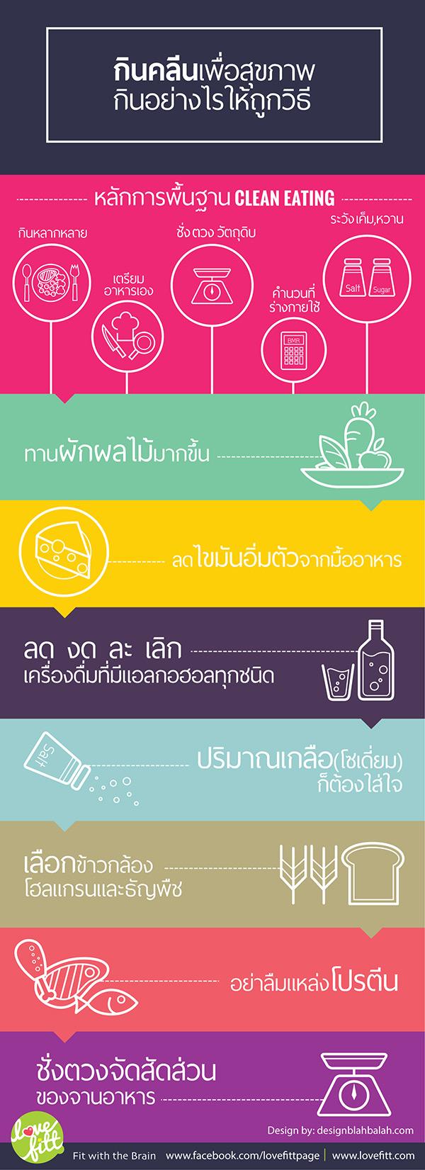 กินคลีนเพื่อสุขภาพกินอย่างไรให้ถูกวิธี