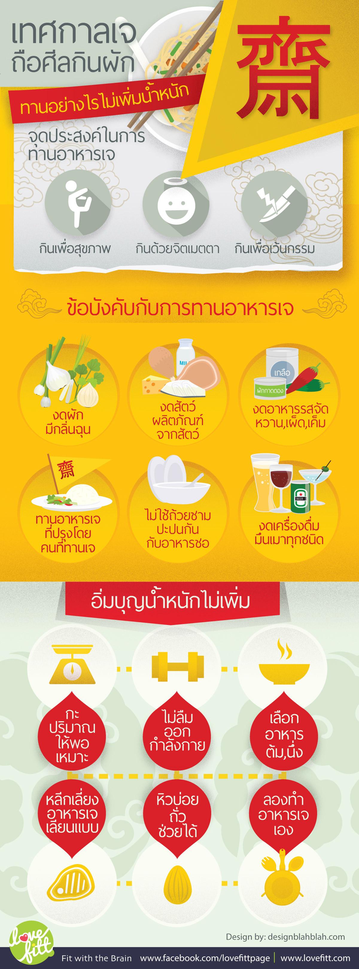 กินเจช่วงคุมน้ำหนัก กินอย่างไรไม่ให้อ้วน