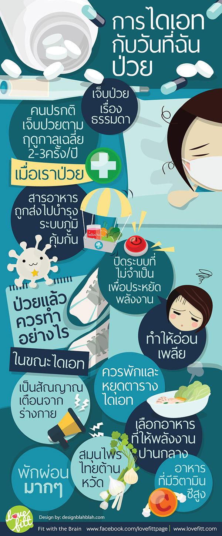 diet while illness