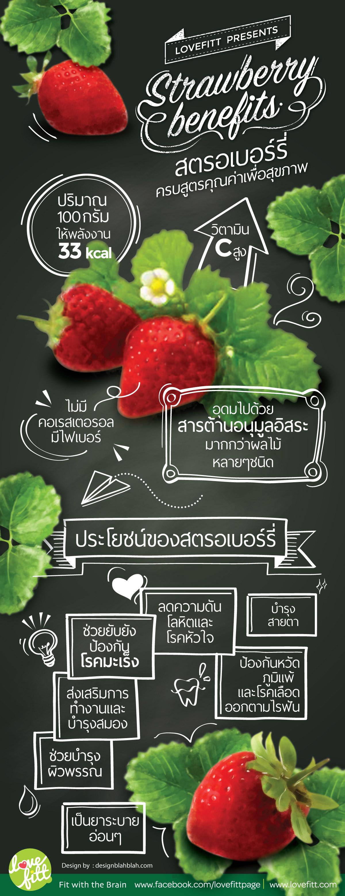 strawberry benefit