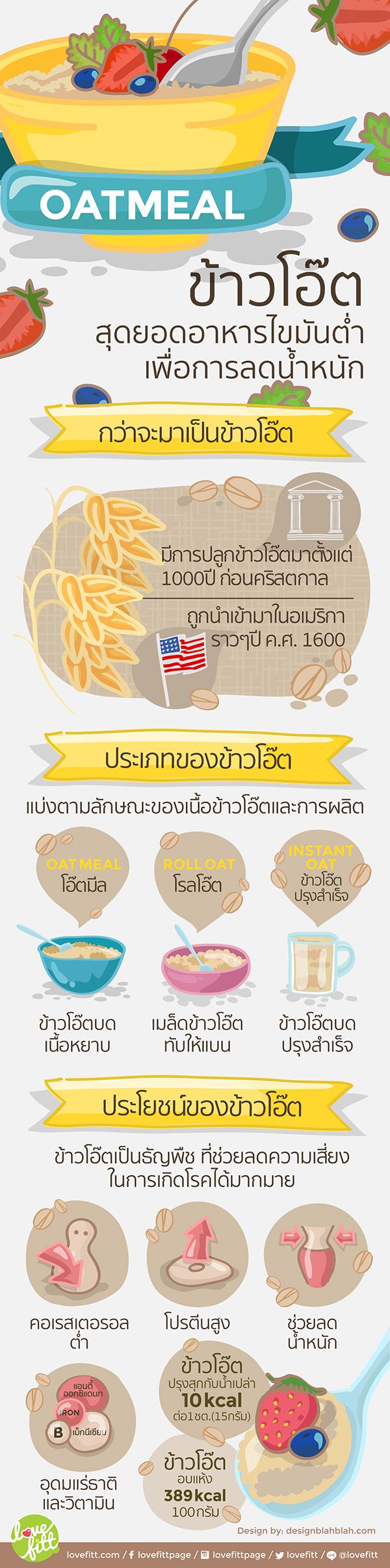 ข้าวโอ๊ต สุดยอดอาหารไขมันต่ำเพื่อการลดน้ำหนัก