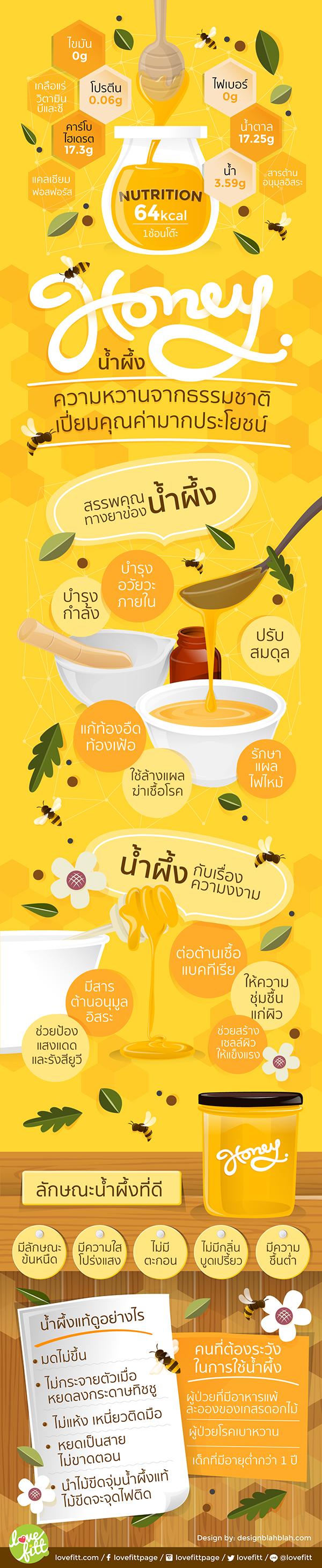 น้ำผึ้ง ความหวานจากธรรมชาติ เปี่ยมคุณค่ามากประโยชน์