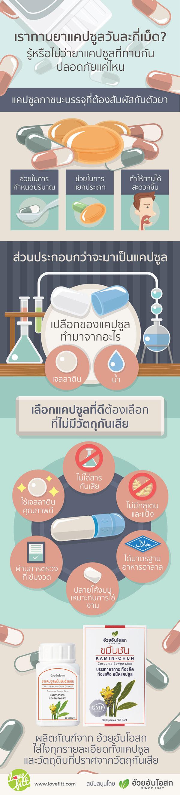 เราทานยาแคปซูลวันละกี่เม็ด รู้หรือไม่ว่ายาแคปซูลที่ทานกันปลอดภัยแค่ไหน