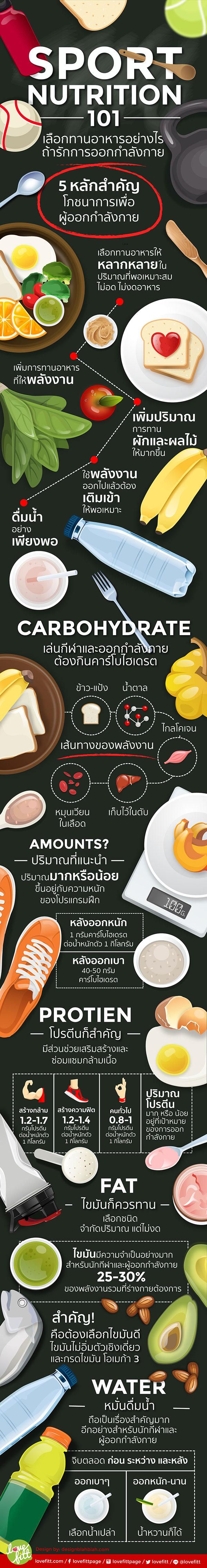 เลือกอาหารอย่างไรถ้ารักออกกำลังกาย