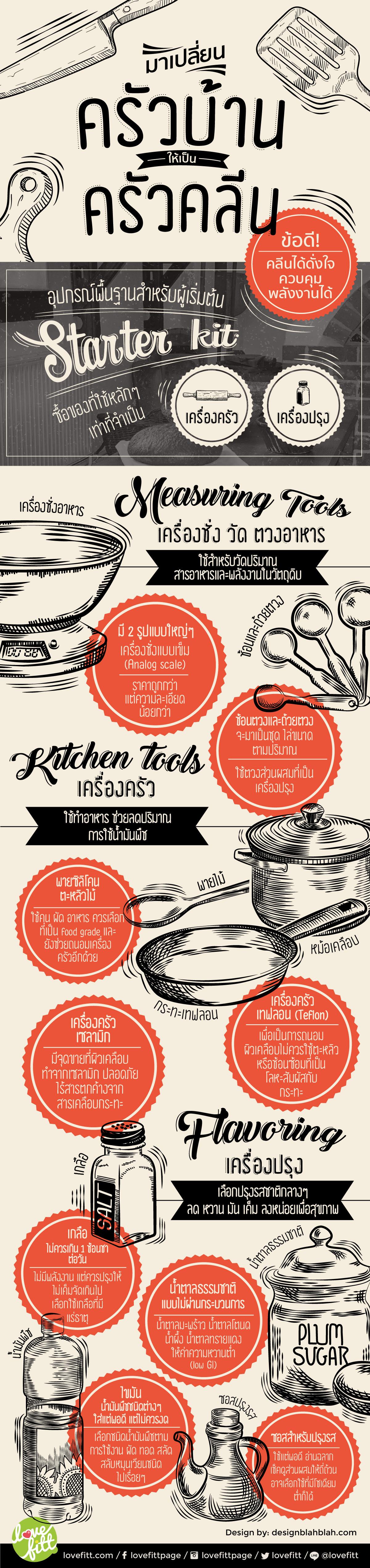 เปลี่ยนครัวบ้านมาเป็นครัวคลีน ต้องใช้อะไรบ้าง