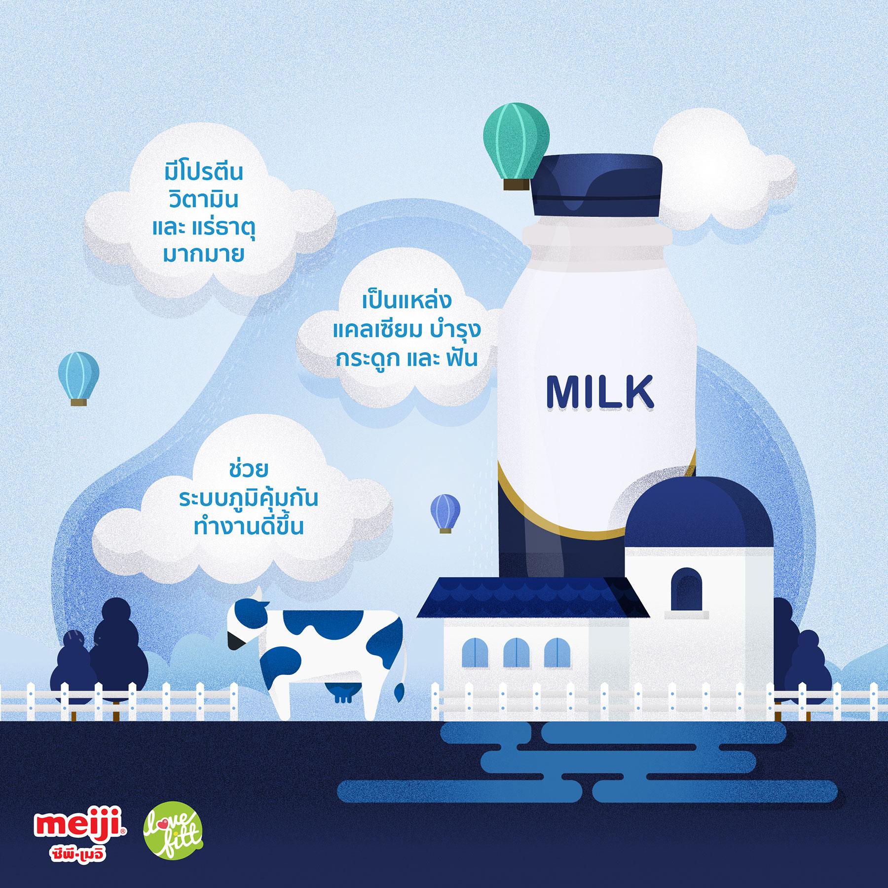 meiji-lactose-free-milk-img-01