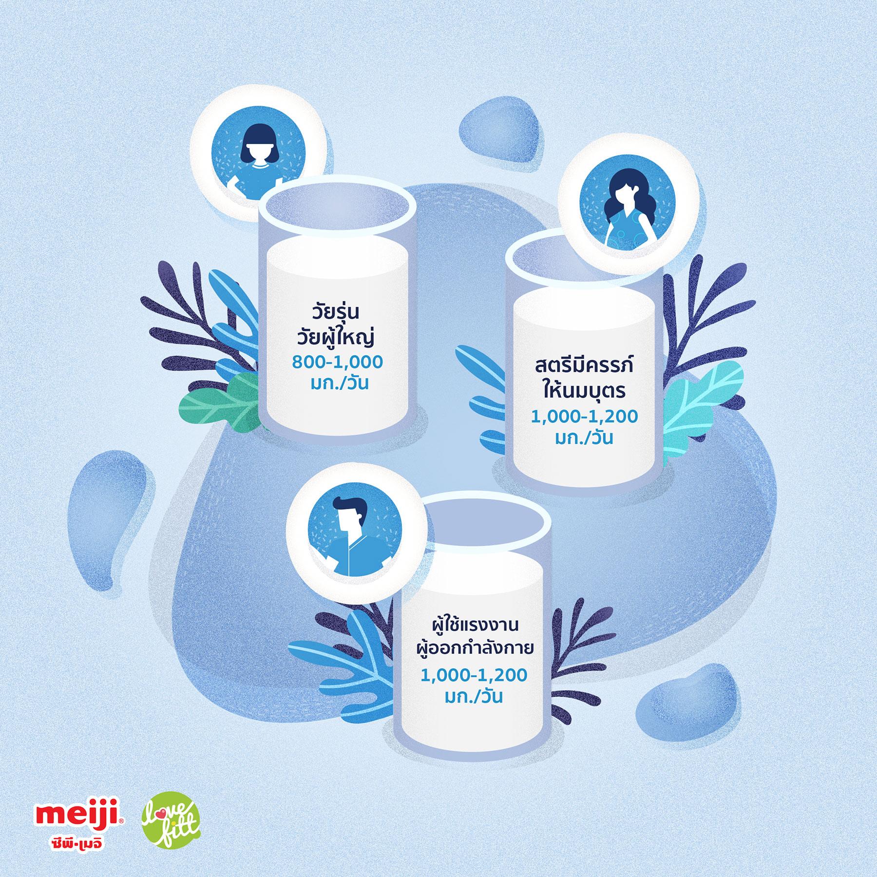 meiji-lactose-free-milk-img-02