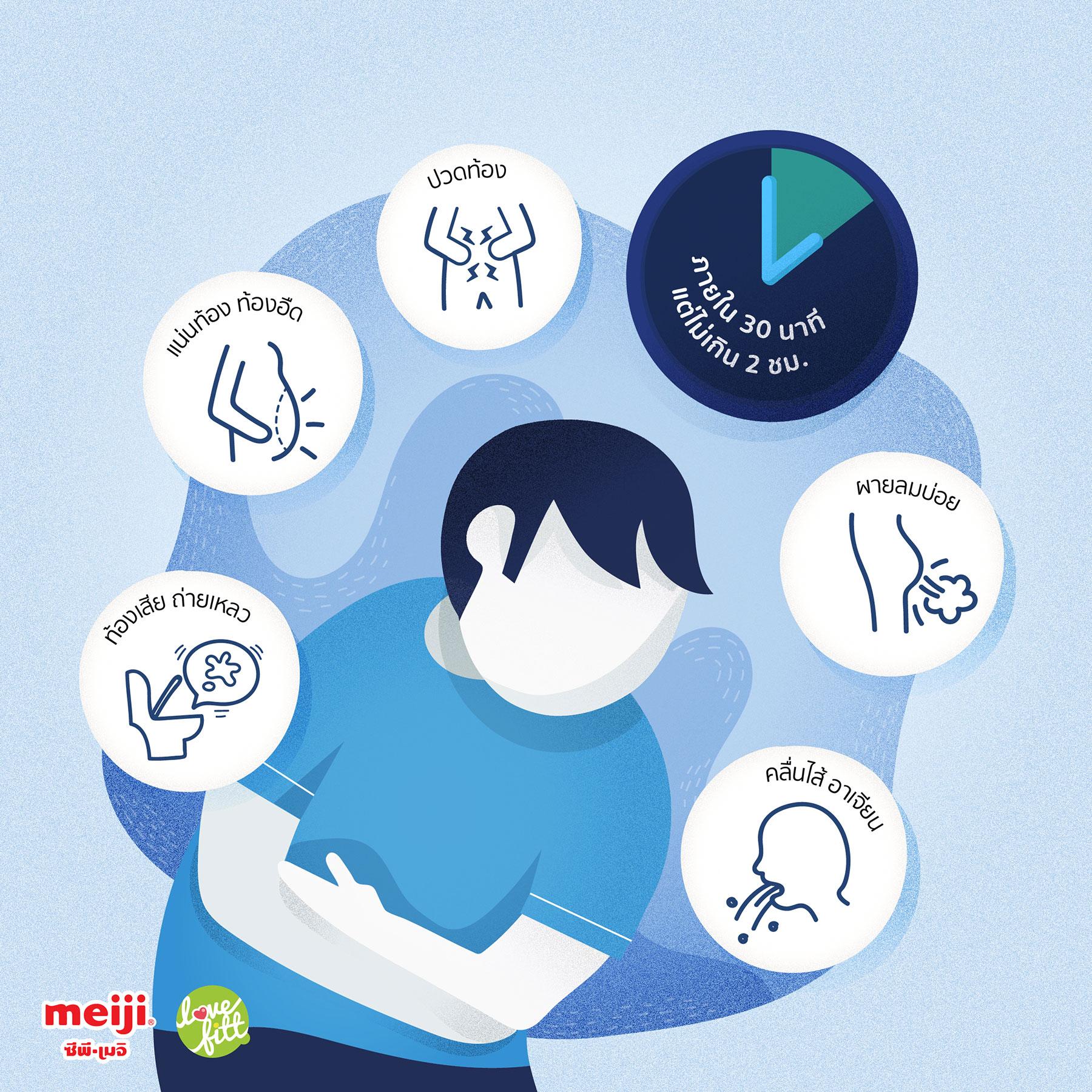 meiji-lactose-free-milk-img-03