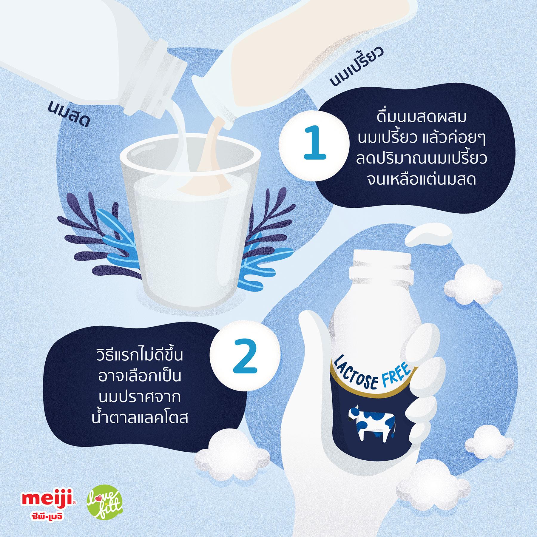 meiji-lactose-free-milk-img-06