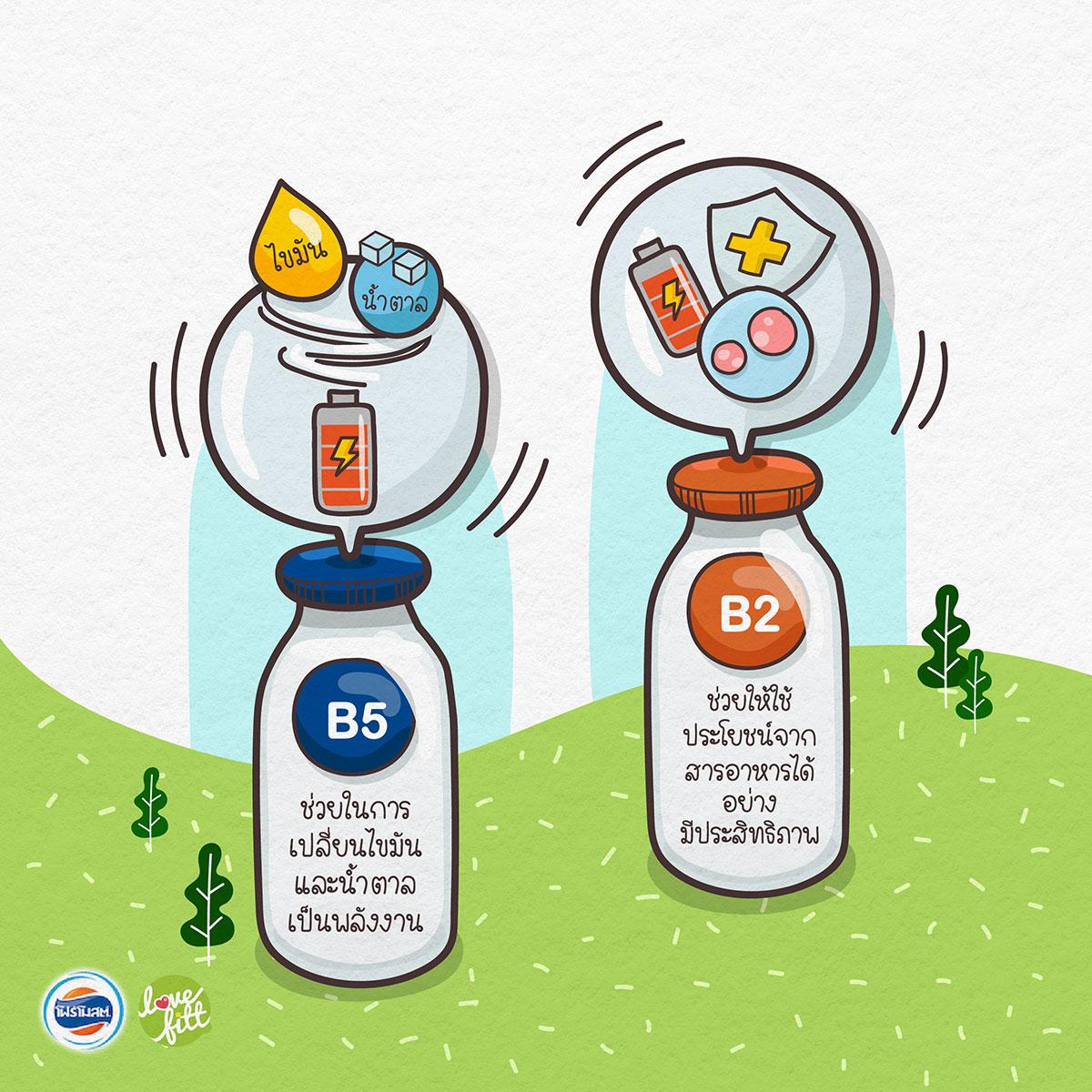 นมมีวิตามินบี 2 และ บี 5 ที่ช่วยให้เปี่ยมพลัง