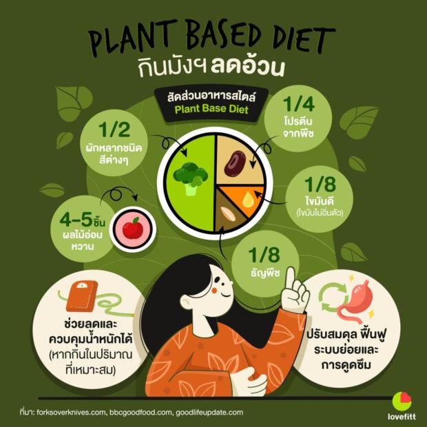 Plant Based Diet กินมังฯ ลดอ้วน