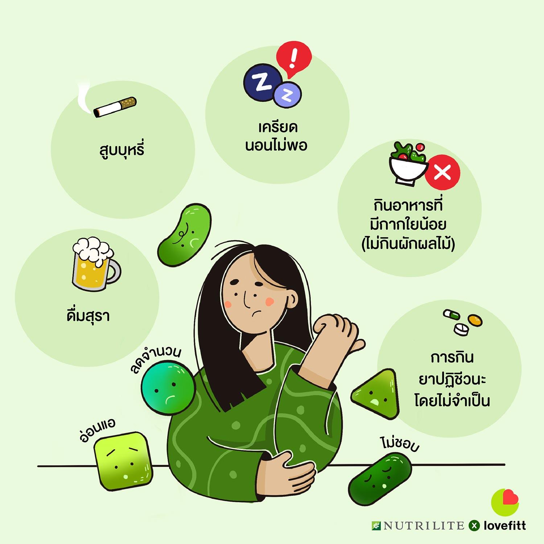การใช้ชีวิตแบบนี้มีผลต่อจำนวนจุลินทรีย์ในลำไส้ใหญ่