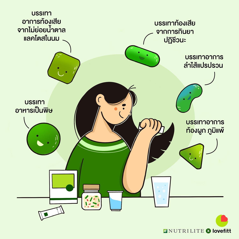 การทานโพรไปโอติกในรูปแบบผลิตภัณฑ์เสริมอาหาร ช่วยอาการท้องเสียจากไม่ย่อยน้ำตาลและโตสในนม